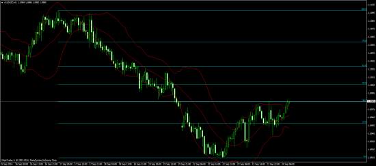 b_550_0_16777215_00_images_daily-chart_2014_September_24SEP14AUDNZDH1.png