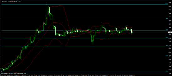 b_550_0_16777215_00_images_daily-chart_2014_September_25SEP14GBPJPYH1.png