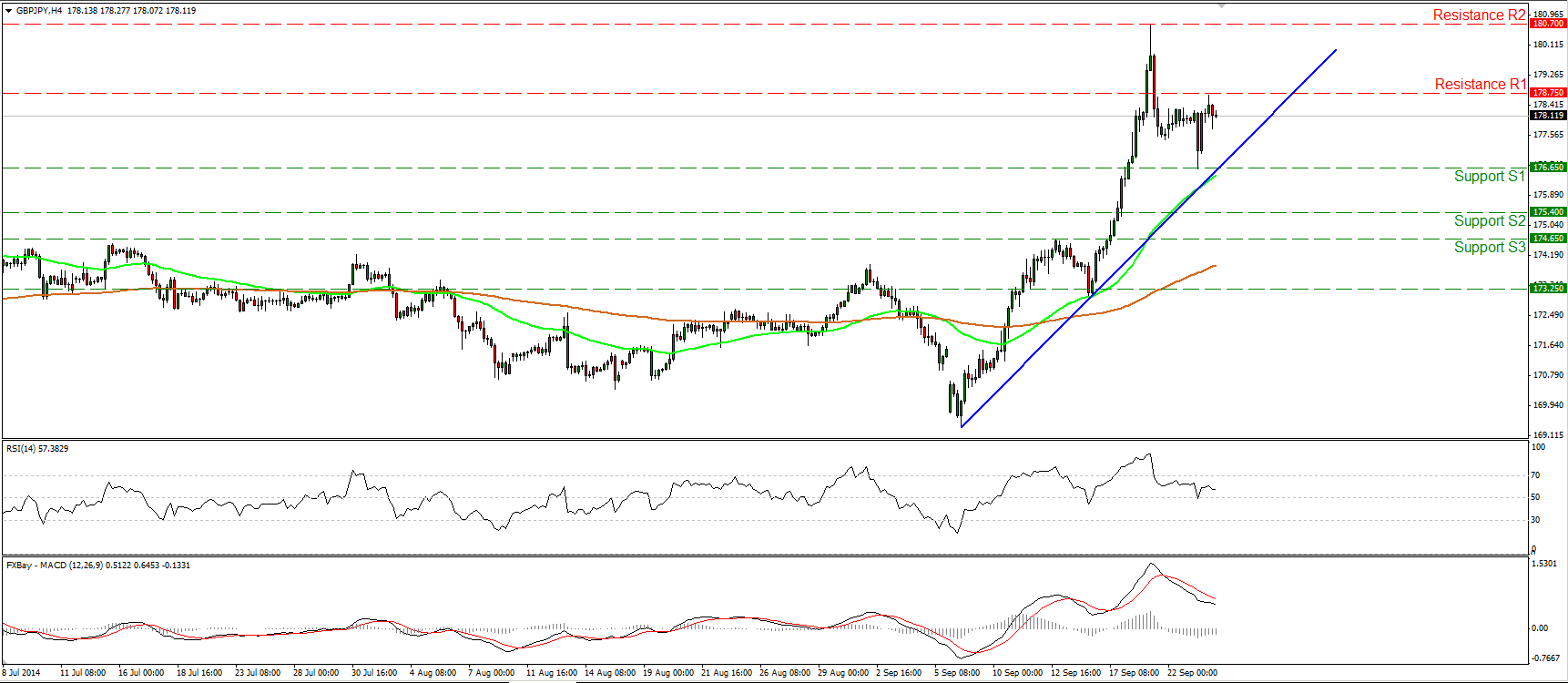 GBPJPY_24Sep2014.PNG